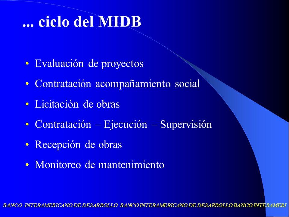 ... ciclo del MIDB Evaluación de proyectos