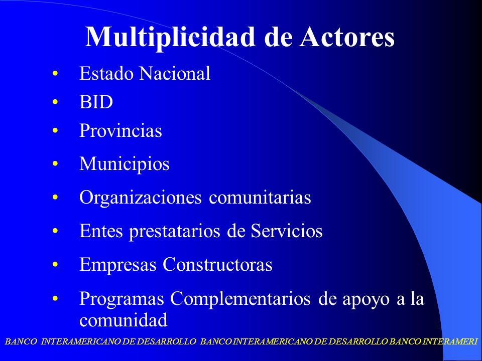 Multiplicidad de Actores