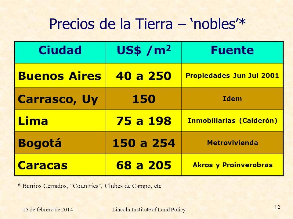 Precios de la Tierra – 'nobles'*
