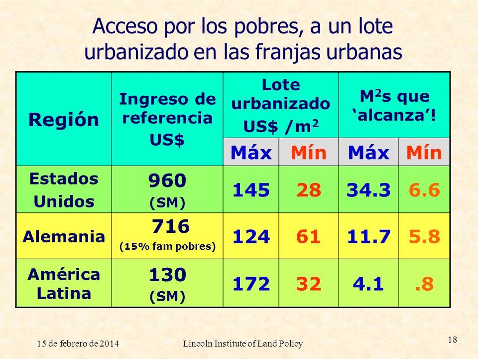 Acceso por los pobres, a un lote urbanizado en las franjas urbanas