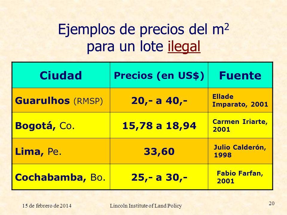 Ejemplos de precios del m2 para un lote ilegal