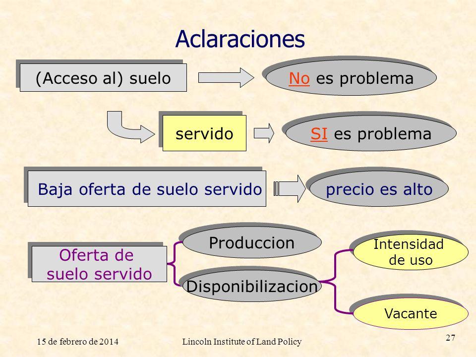 Aclaraciones No es problema (Acceso al) suelo servido SI es problema