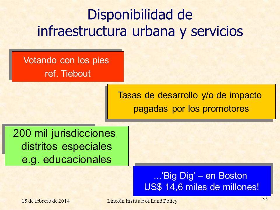 Disponibilidad de infraestructura urbana y servicios