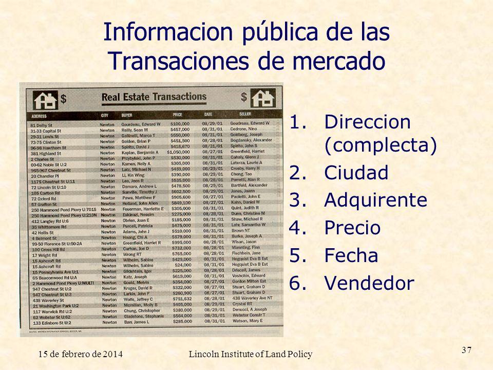 Informacion pública de las Transaciones de mercado