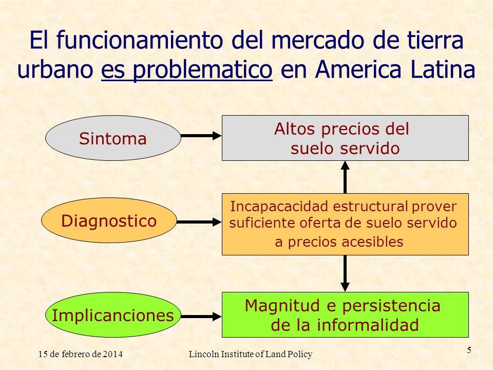 El funcionamiento del mercado de tierra urbano es problematico en America Latina