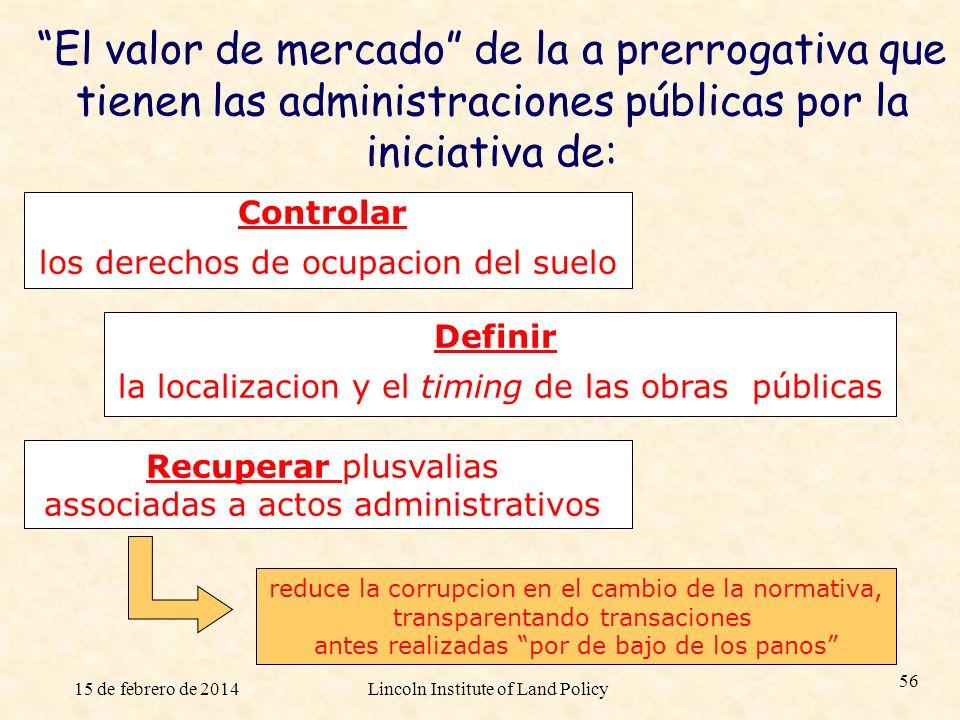 El valor de mercado de la a prerrogativa que tienen las administraciones públicas por la iniciativa de: