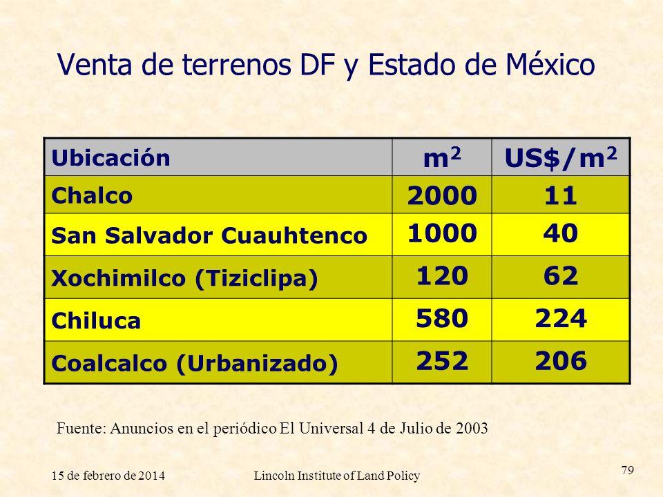 Venta de terrenos DF y Estado de México