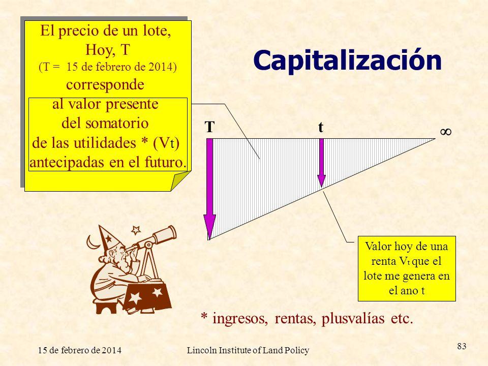 Capitalización El precio de un lote, Hoy, T corresponde