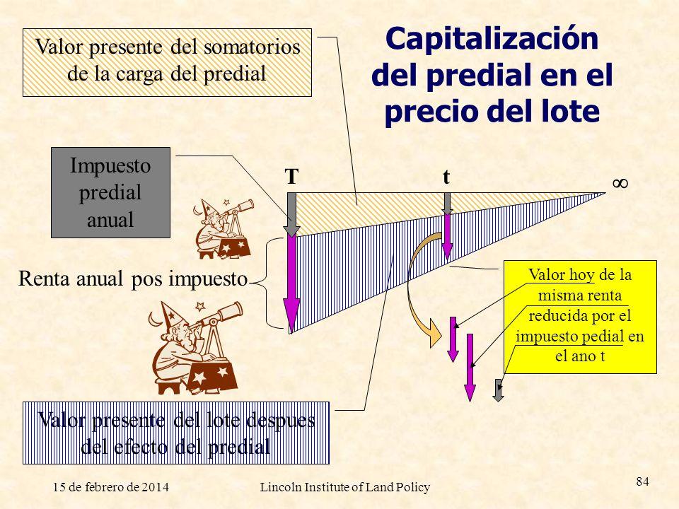Capitalización del predial en el precio del lote