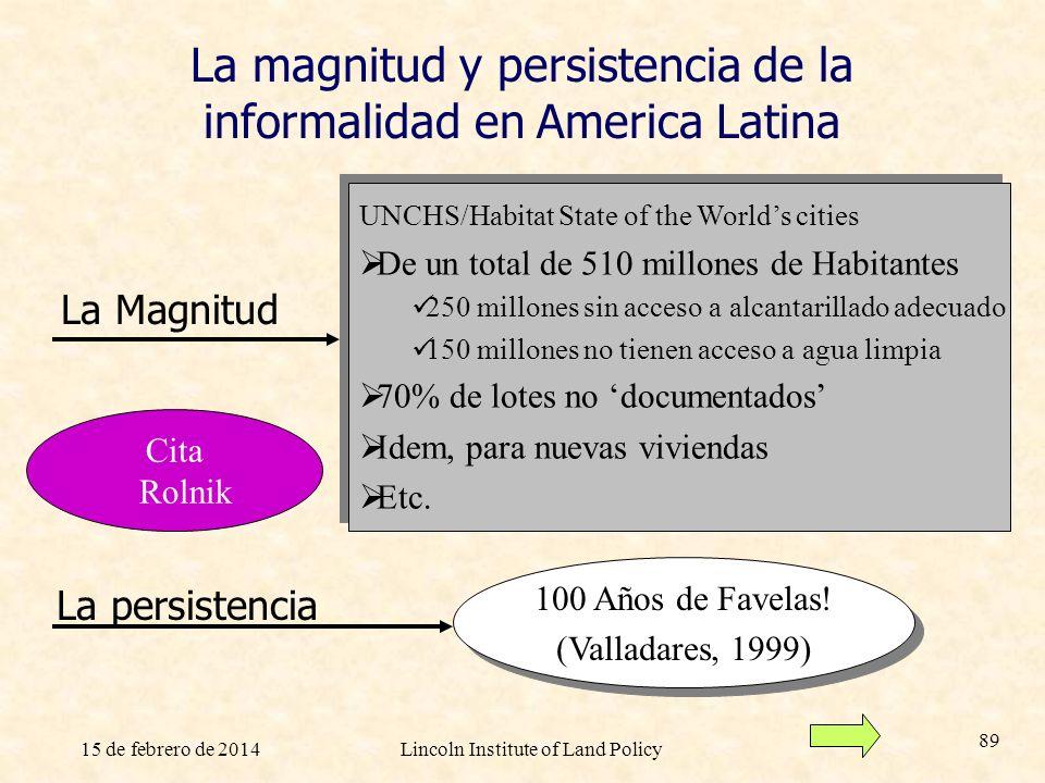 La magnitud y persistencia de la informalidad en America Latina