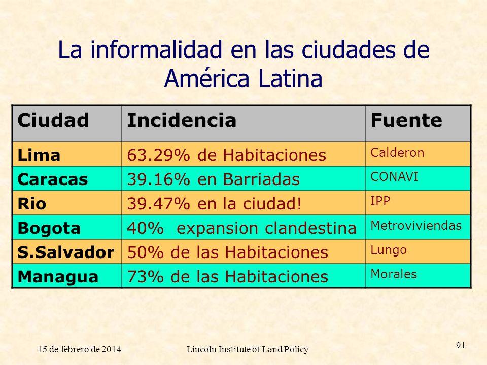 La informalidad en las ciudades de América Latina