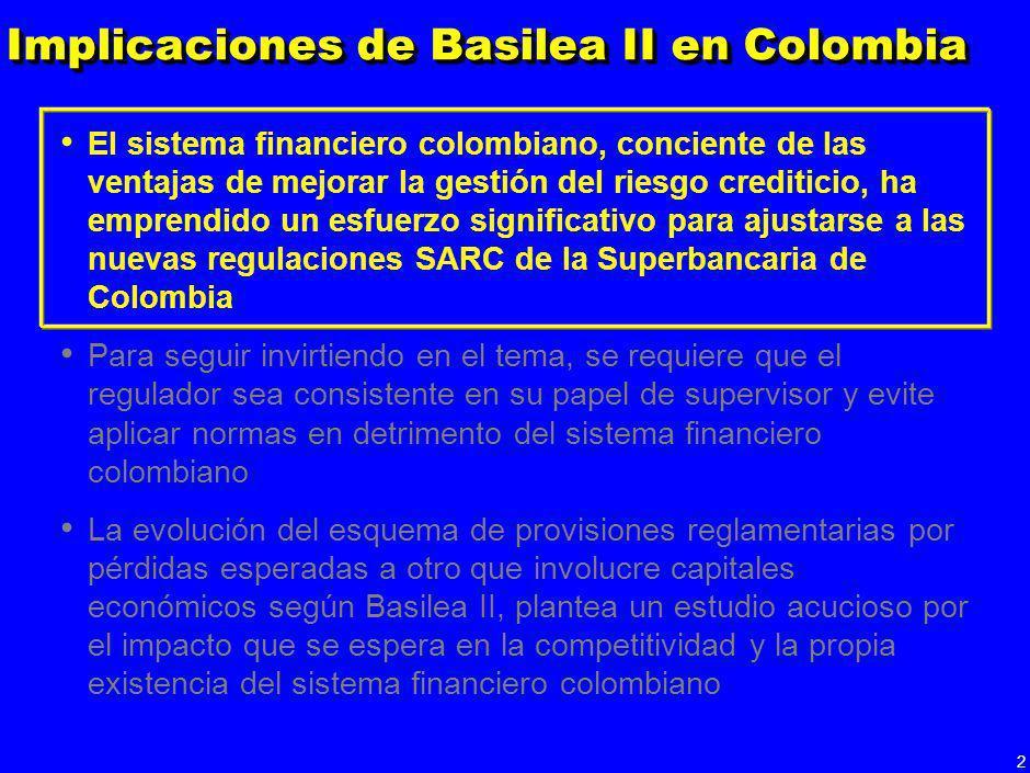 Implicaciones de Basilea II en Colombia