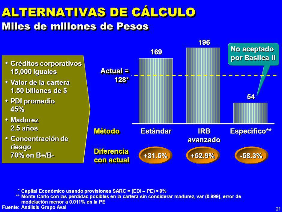 ALTERNATIVAS DE CÁLCULO