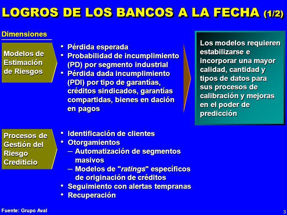 LOGROS DE LOS BANCOS A LA FECHA (1/2)