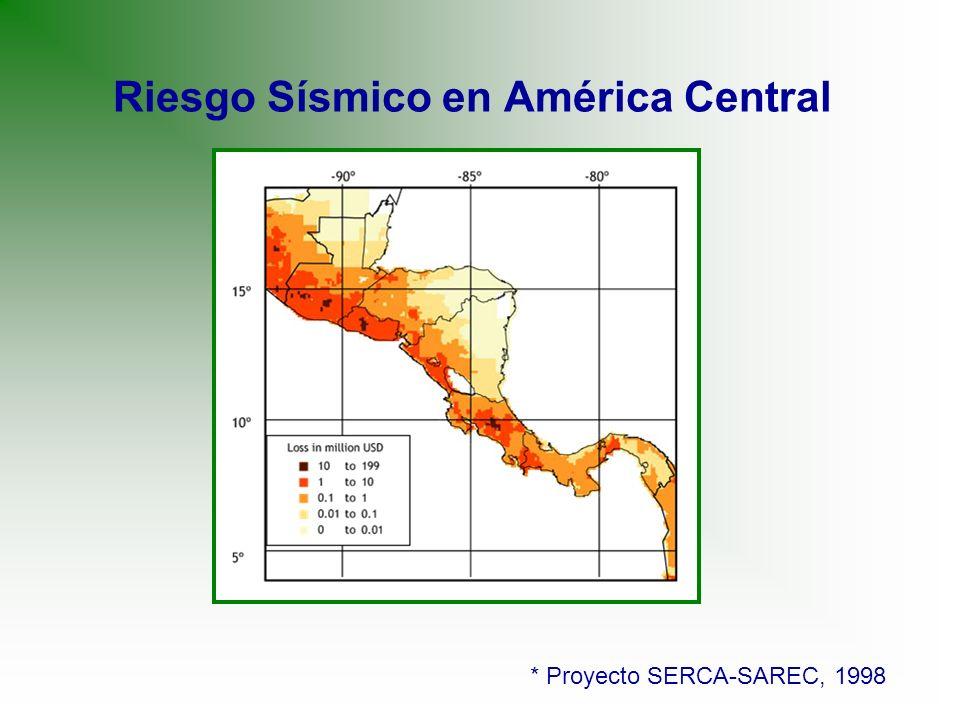 Riesgo Sísmico en América Central