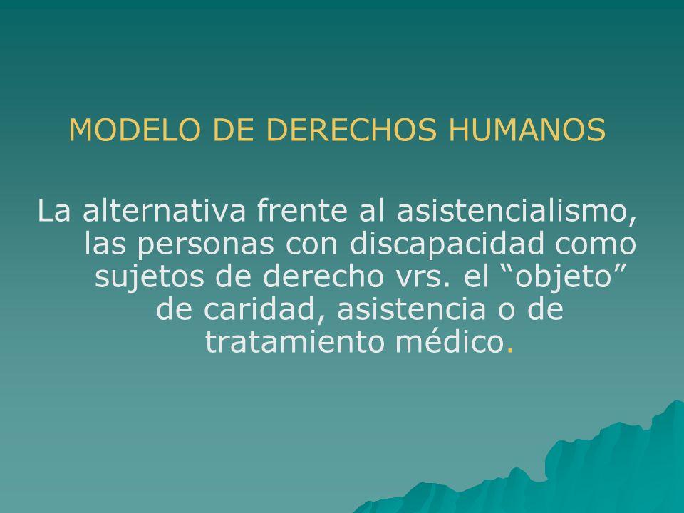 MODELO DE DERECHOS HUMANOS