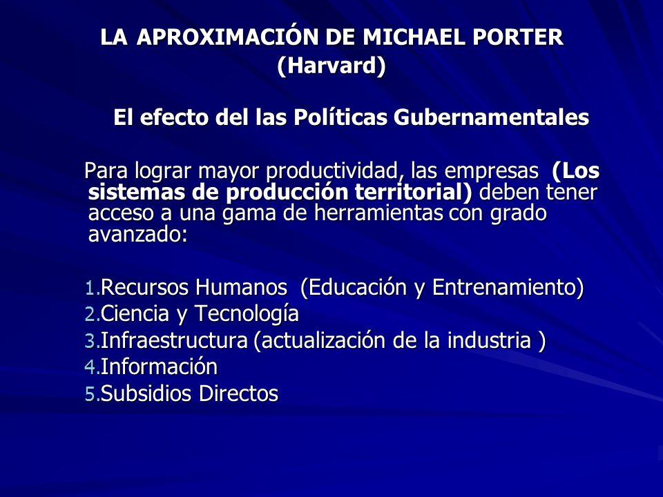 LA APROXIMACIÓN DE MICHAEL PORTER (Harvard)