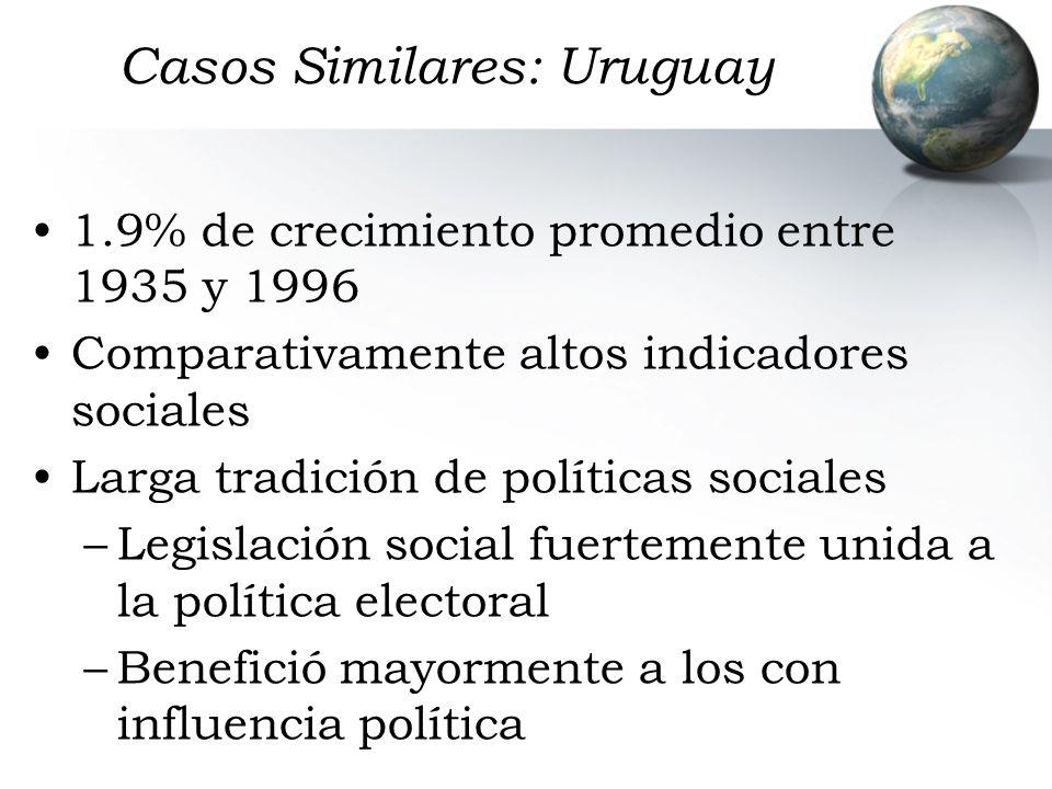 Casos Similares: Uruguay