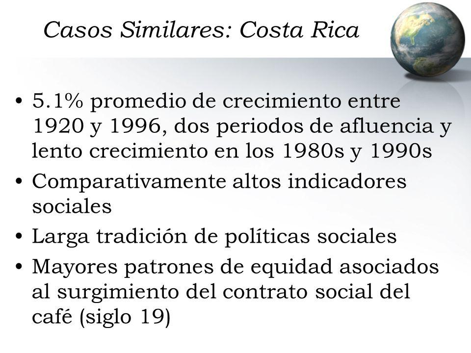 Casos Similares: Costa Rica