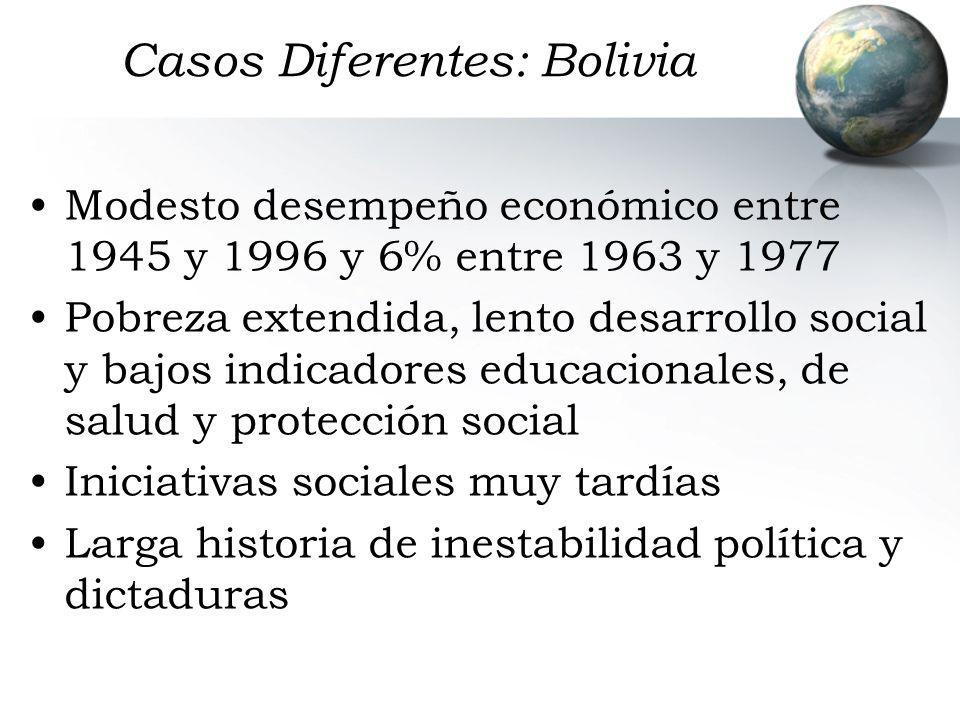 Casos Diferentes: Bolivia