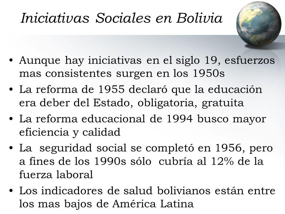 Iniciativas Sociales en Bolivia