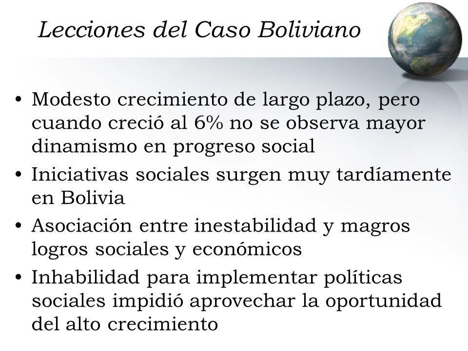 Lecciones del Caso Boliviano