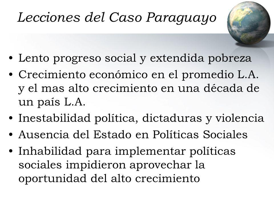 Lecciones del Caso Paraguayo