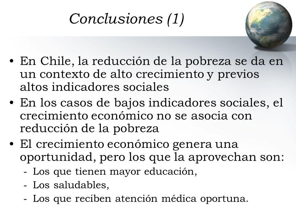 Conclusiones (1) En Chile, la reducción de la pobreza se da en un contexto de alto crecimiento y previos altos indicadores sociales.