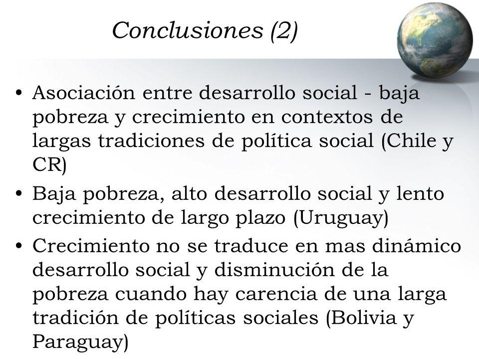 Conclusiones (2) Asociación entre desarrollo social - baja pobreza y crecimiento en contextos de largas tradiciones de política social (Chile y CR)