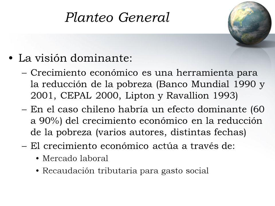 Planteo General La visión dominante: