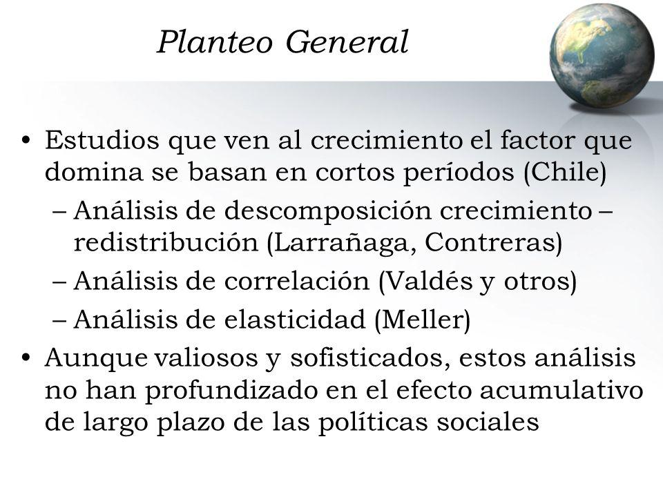 Planteo General Estudios que ven al crecimiento el factor que domina se basan en cortos períodos (Chile)