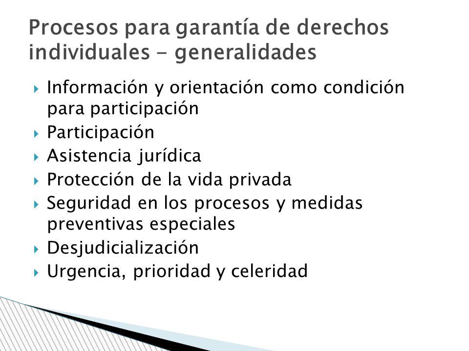 Procesos para garantía de derechos individuales - generalidades