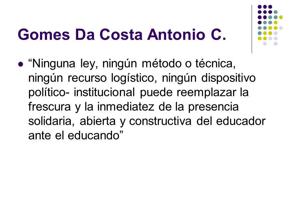 Gomes Da Costa Antonio C.