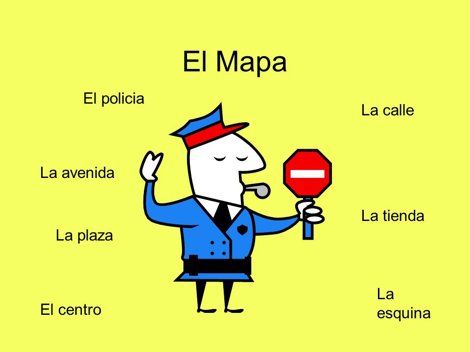 El Mapa El policia La calle La avenida La tienda La plaza La esquina