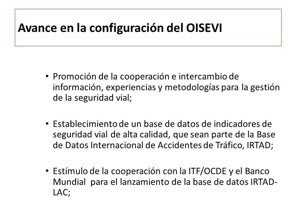 Avance en la configuración del OISEVI