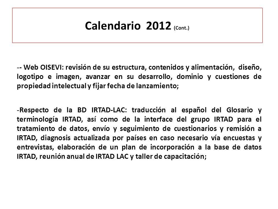 Calendario 2012 (Cont.)