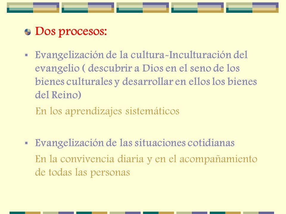 Dos procesos: