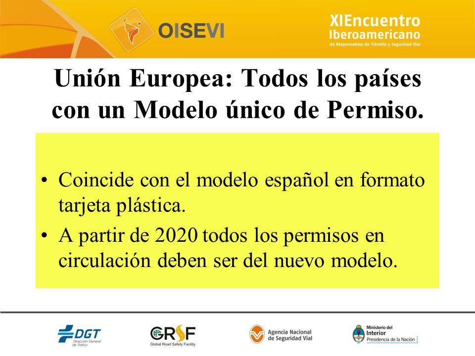 Unión Europea: Todos los países con un Modelo único de Permiso.