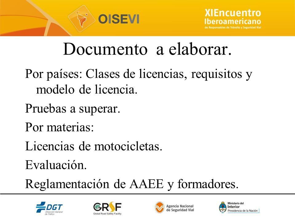 Documento a elaborar. Por países: Clases de licencias, requisitos y modelo de licencia. Pruebas a superar.