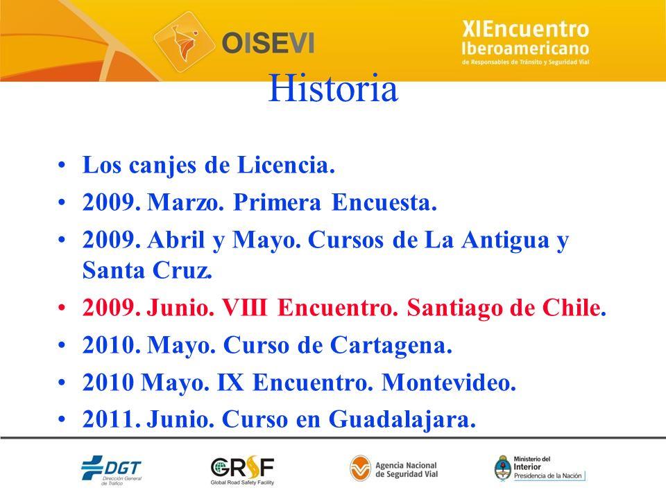 Historia Los canjes de Licencia. 2009. Marzo. Primera Encuesta.