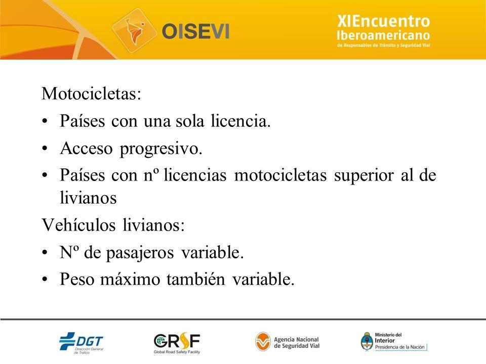 Motocicletas:Países con una sola licencia. Acceso progresivo. Países con nº licencias motocicletas superior al de livianos.