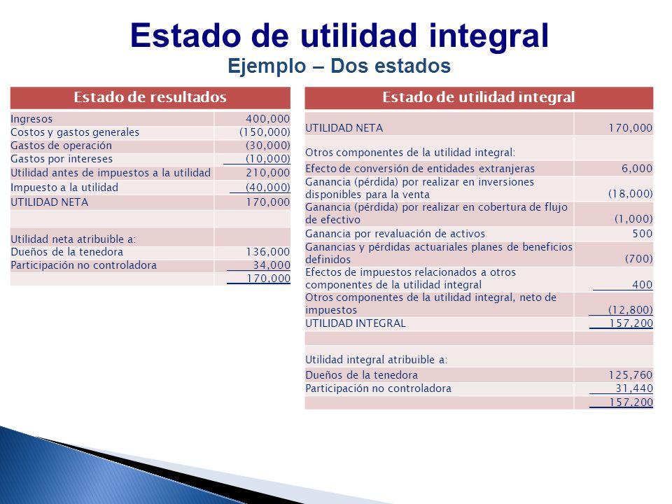 Estado de utilidad integral Estado de utilidad integral