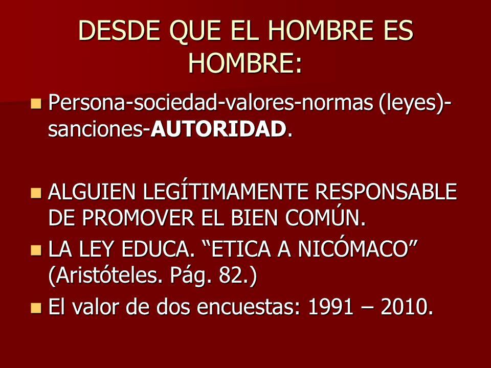 DESDE QUE EL HOMBRE ES HOMBRE: