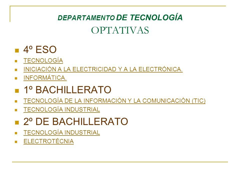 DEPARTAMENTO DE TECNOLOGÍA OPTATIVAS