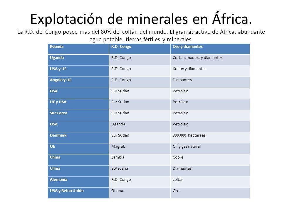 Explotación de minerales en África. La R. D