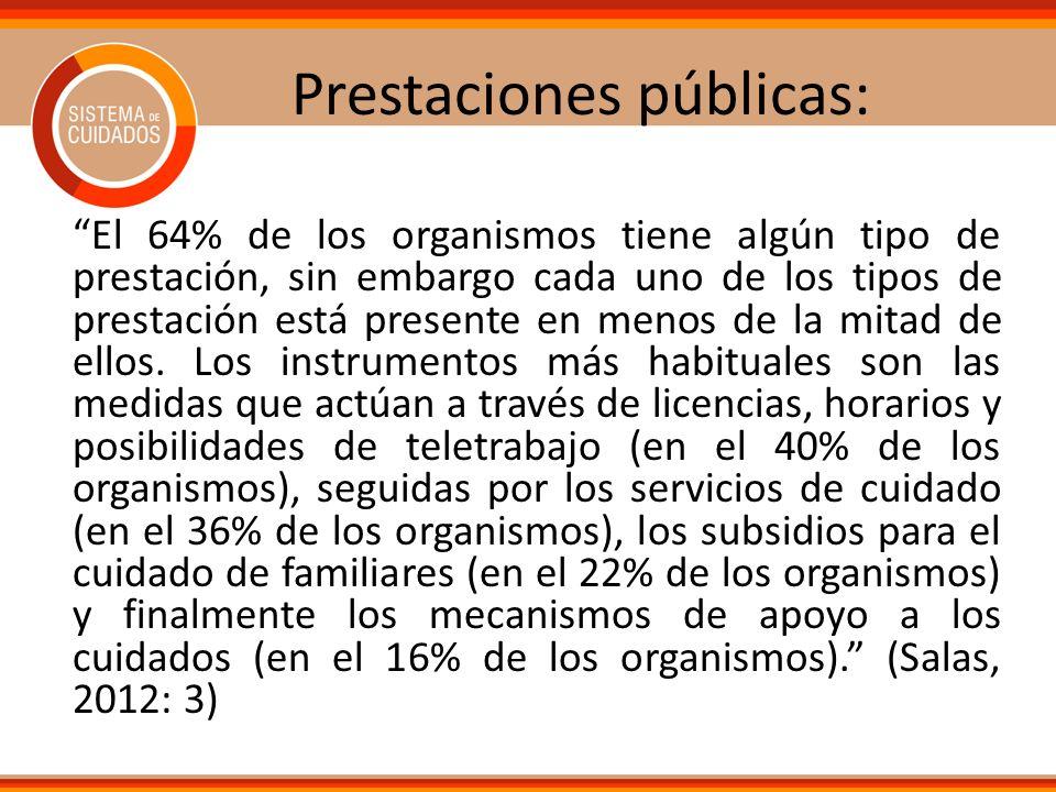Prestaciones públicas: