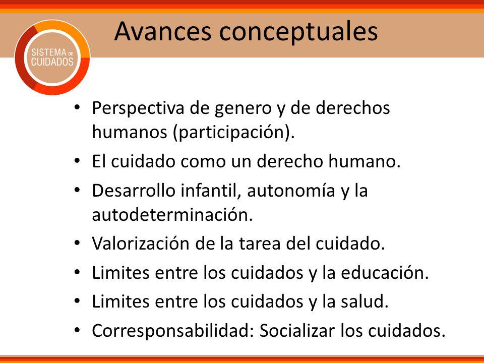 Avances conceptuales Perspectiva de genero y de derechos humanos (participación). El cuidado como un derecho humano.