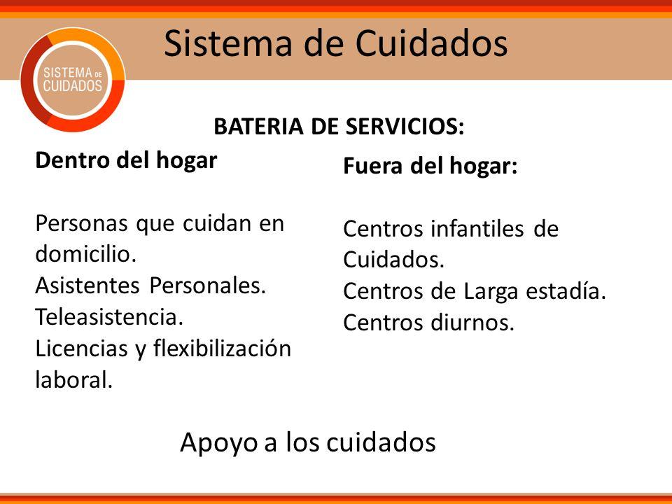 Sistema de Cuidados Apoyo a los cuidados BATERIA DE SERVICIOS: