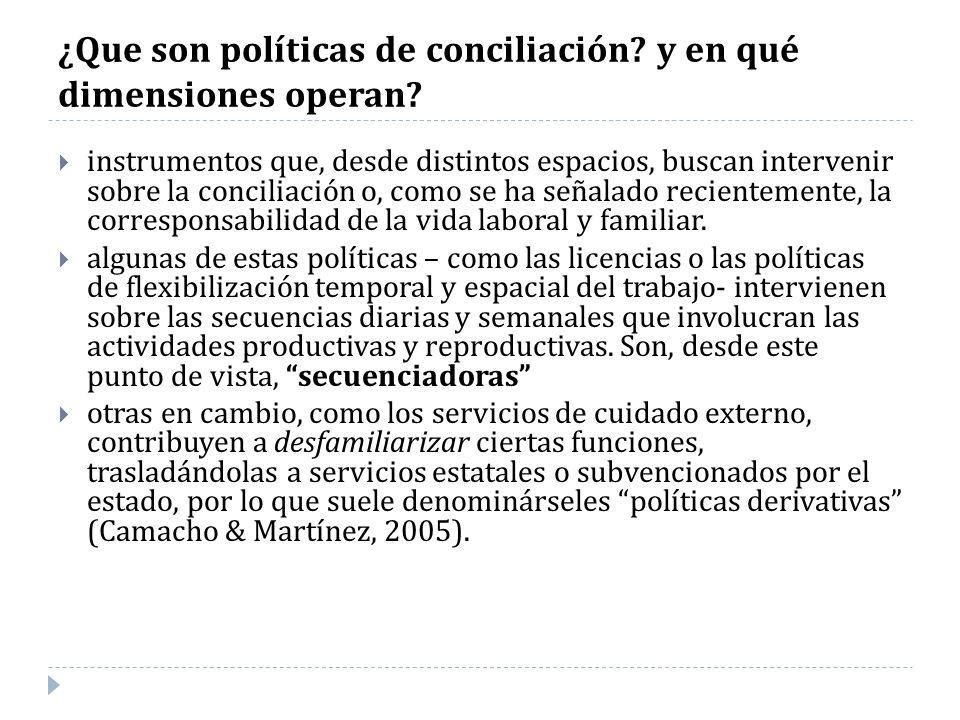 ¿Que son políticas de conciliación y en qué dimensiones operan