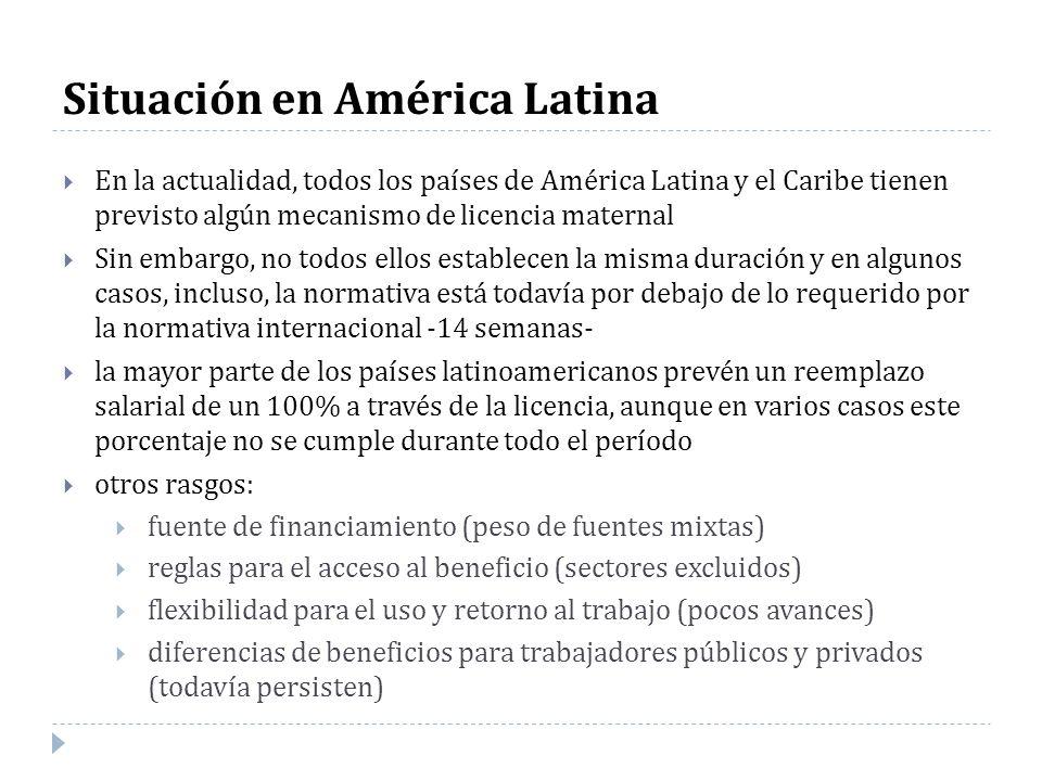 Situación en América Latina